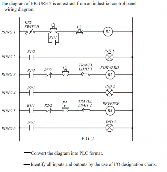 Solved  The Diagram Of Figure 2 Is An Extract From An Indu