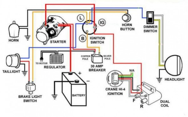Razor Mini Chopper Wiring Diagram