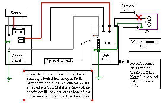 Subpanel Detached Wiring Diagram
