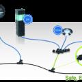 12v Garden Light Cable
