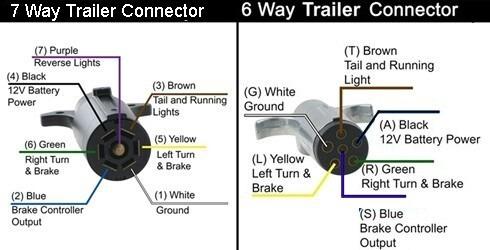 Toad Wiring Diagram 6 Pin