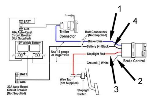 Trailer Brake Controller Information