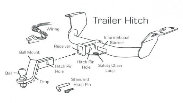 Trailer Tow Hitch Diagram