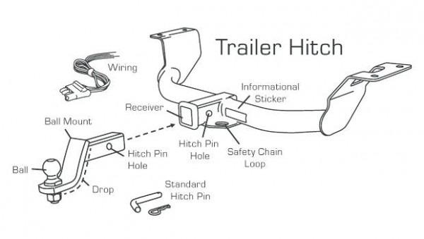Trailer Hitch Diagram