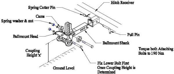 Truck Hitch Diagram