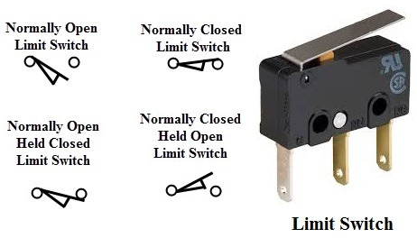 types_of_switches_5  Way Switch Amp Receptacle Combo Wiring Diagram on