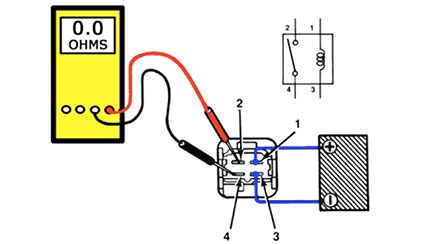 Understanding Automotive Relays