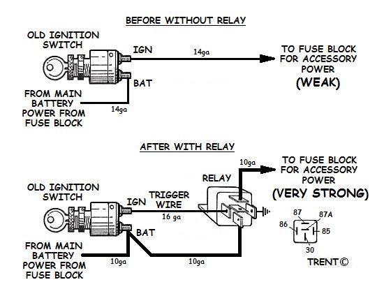 Universal Ignition Wiring