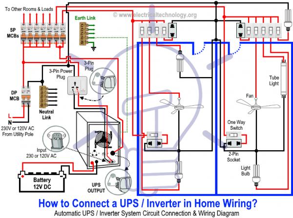 Ups Home Wiring
