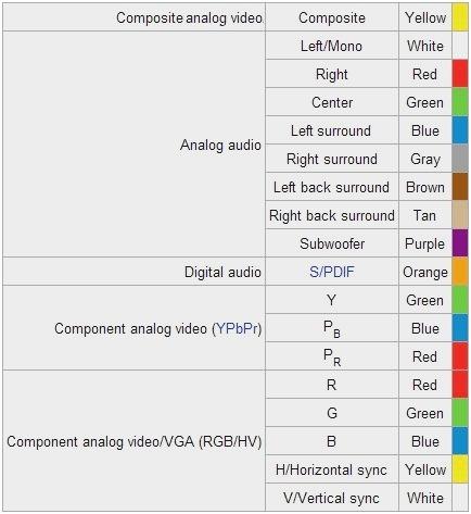 Ps2 Keyboard To Usb Wiring Diagram on piano keyboard diagram, computer keyboard diagram, midi keyboard diagram, qwerty keyboard diagram, coding keyboard diagram, asus keyboard diagram, keyboard circuit diagram, dell keyboard diagram, presario laptop keyboard diagram,