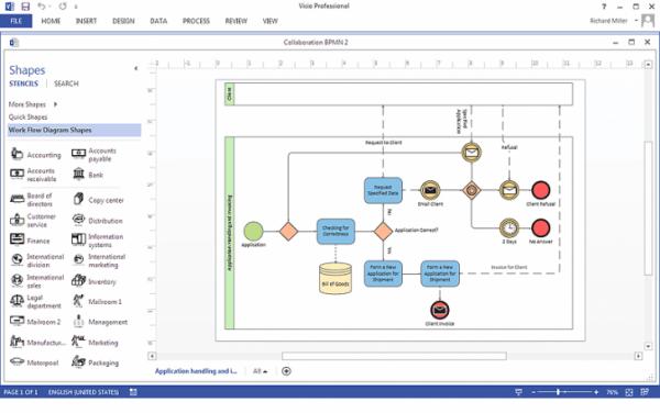 Visio Process Diagram Wiring Diagram Origin 169397800105 Business