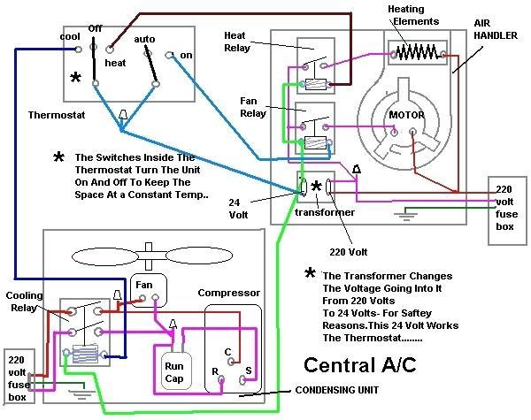 Window Air Conditioner Parts Window Unit Air Conditioner Window