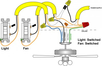 Wiring A Ceiling Fan With Light With One Switch Amazing Ceiling