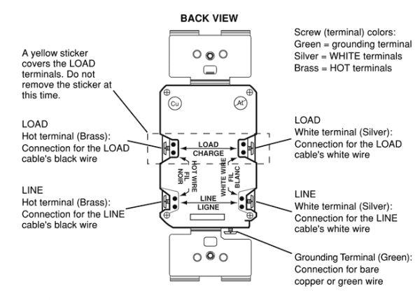 Wiring A Gfci Outlet