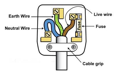 Wiring A Plug Up