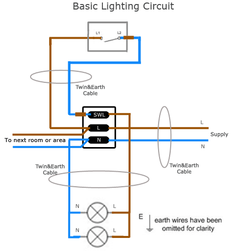 Wiring A Simple Lighting Circuit
