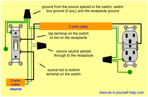 Wiring A Switch And Plug