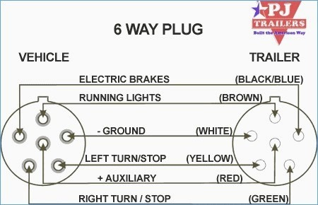 Wiring Diagram 6 Way Trailer Is A
