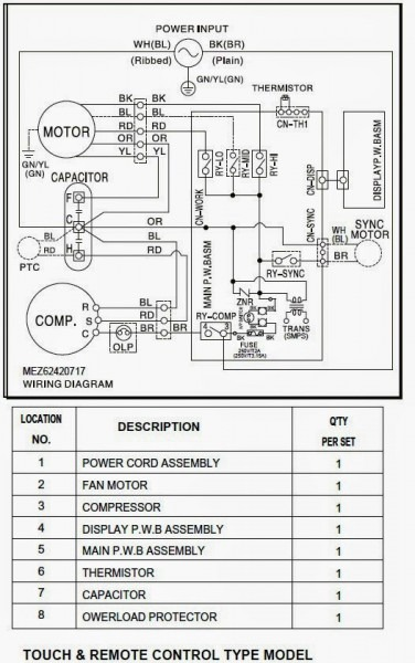 Wiring Diagram Ac