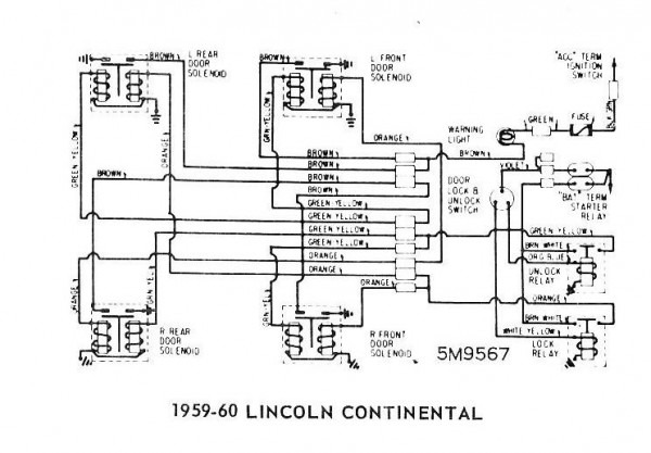 1966 Lincoln Continental Convertible Wiring Diagram