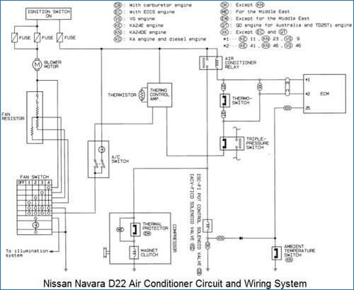 Wiring Diagram Nissan Navara D40