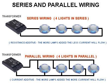 Wiring Outdoor Pot Lights
