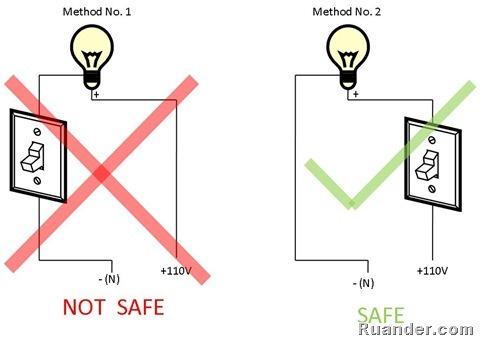 wiring 110v light switch