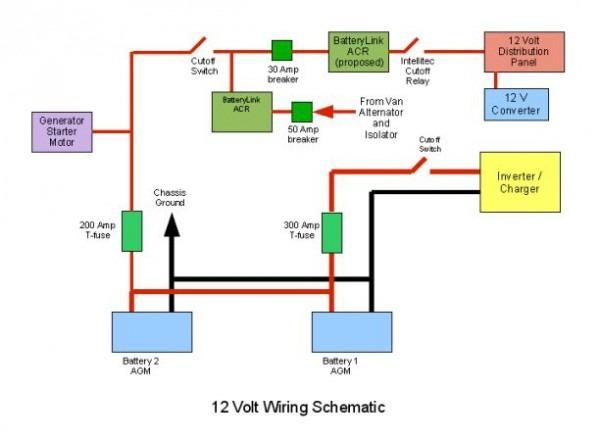 12 Volt Wiring For Dummies