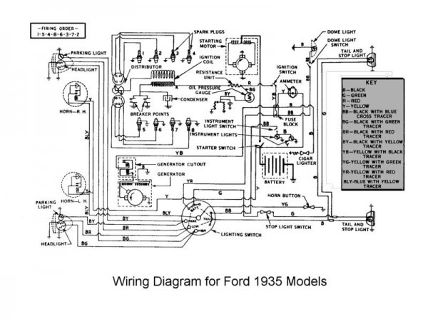 1936 Ford Truck Wiring Diagram