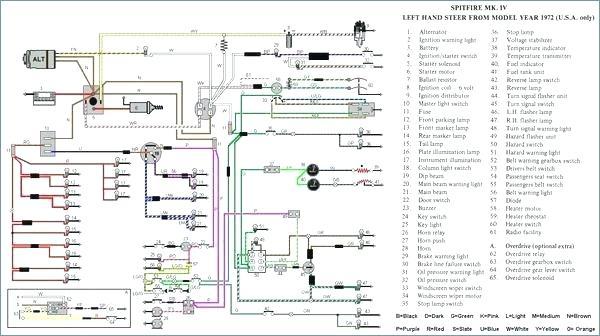 1971 Spitfire Wiring Diagram