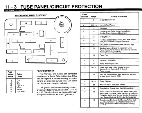 1986 Ford Ranger Fuse Box
