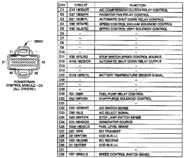 1996 Jeep Cherokee Ecm Wiring Diagrams