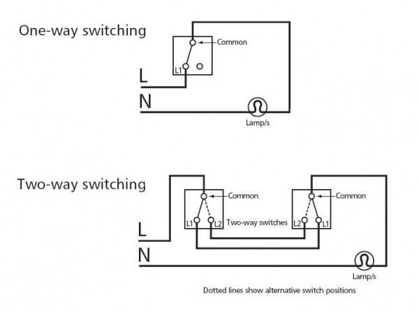 One Way Dimmer Switch Wiring Diagram