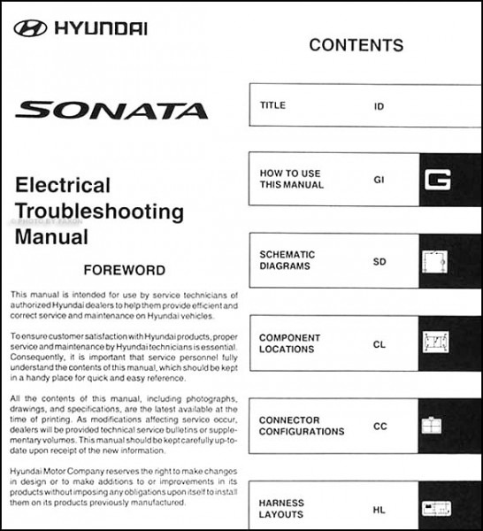 2006 Hyundai Sonata Electrical Troubleshooting Manual Original