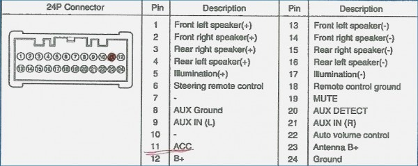2006 Hyundai Sonata Wiring Diagram