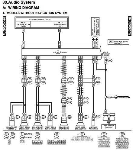 2015 Wrx Speaker Wiring Diagram