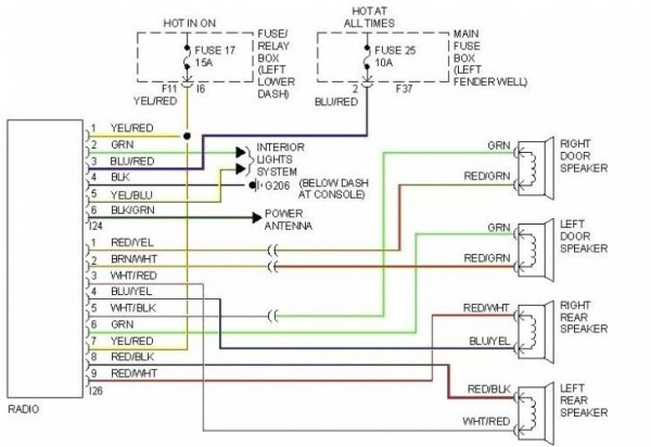 [ZSVE_7041]  ☑ 2002 Wrx Stereo Wiring Diagram HD Quality ☑ phase-diagrams .twirlinglucca.it | Wiring Diagram Subaru Impreza 2015 |  | Diagram Database - Twirlinglucca.it
