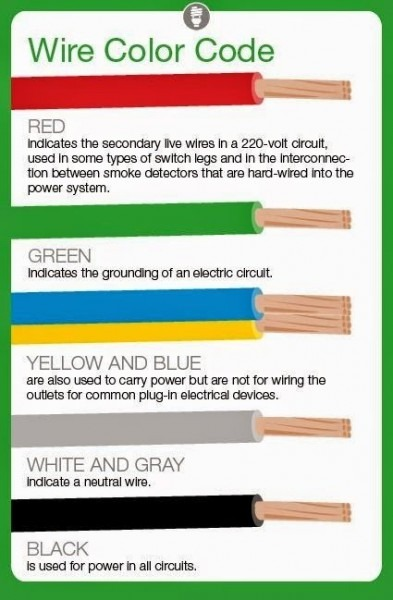 37 Electrical Wire Color Code Chart Inspiration