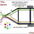 Trailer Hitch Wiring Diagram 4 Pin