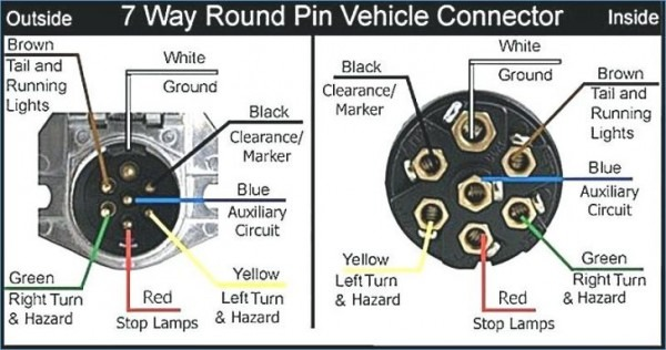 7 Way Truck Wiring Diagram