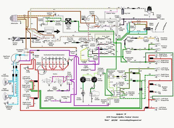 74 Spitfire Wiring Diagram