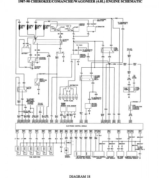 87 Jeep Wiring Diagram