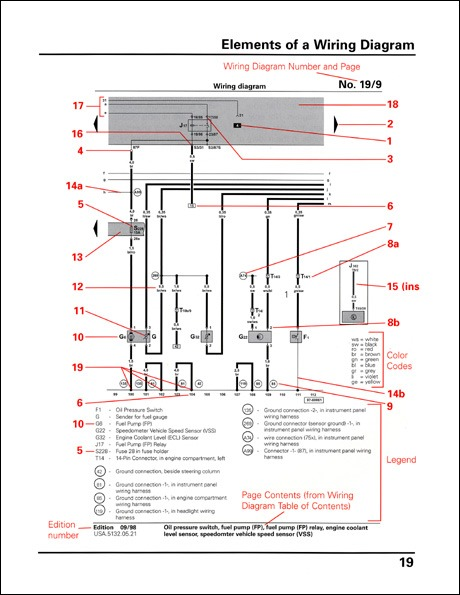 Audi How To Read Wiring Diagrams Symbols Layout And Navigation