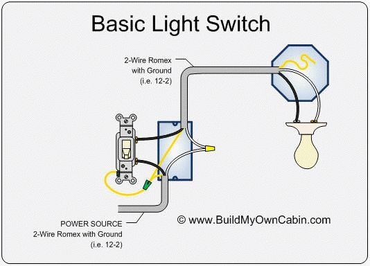 Basic Commercial Wiring Diagram Light