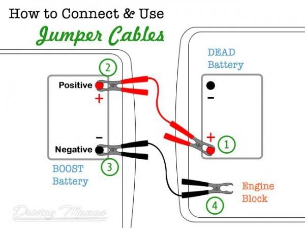 Battery Jumper Diagram
