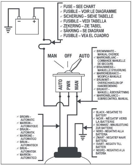 Rule 25s Bilge Pump Wiring Diagram - Somurich.com Rule Bilge Pump Wiring Diagram on
