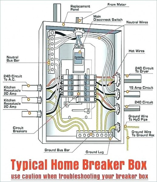 Breaker Box Wiring Diagram With Switch
