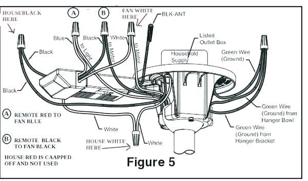 Ceiling Fan Installation Red Wire – Myrealizations Info