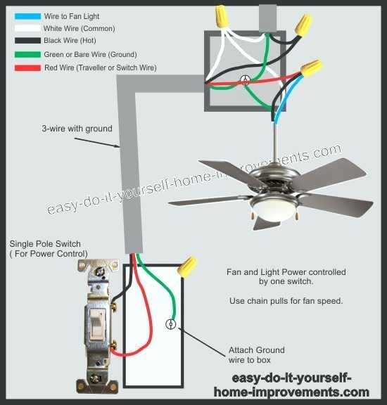 Ceiling Fan Light Wont Turn On – Kuprik Info