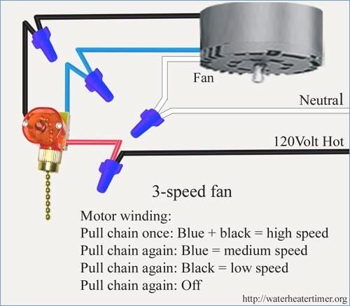Ceiling Fan Pull Chain Light Switch Wiring On Ceiling Fan Pull